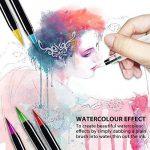 20 Feutres Pinceaux Aquarelle et 1 Aqua Brush – qualité supérieure, créez des effets aquarelle – parfait pour cahiers de coloriage adulte, mangas, comics, calligraphie (Noir) de la marque Tvfly image 1 produit