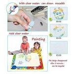 acheter toile à peindre TOP 9 image 4 produit