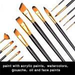 acheter toile pour peindre TOP 4 image 3 produit