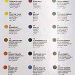 diluer peinture acrylique TOP 9 image 1 produit