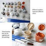 MMRM Maison Décor Toile Peinture Par Numbers Kit peinture à l'huile Bricolage Mer Chaude Pas de Cadre de la marque MMRM image 2 produit