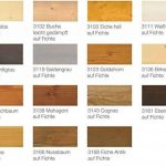 Osmo Cire pour bois Finition transparente de la marque Osmo image 2 produit