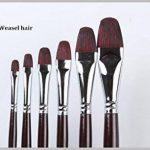 peinture huile rouge TOP 12 image 1 produit