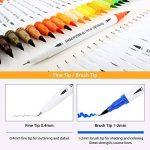 pinceau stylo aquarelle TOP 10 image 1 produit