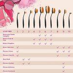 Pinceaux Maquillage USpicy 10pcs Brosse à Dents Ovale Professionnels pour les Poudres, Anticernes, Contours, Fonds de Teints, Mélanges et Eyeliner - Noir de la marque USpicy image 4 produit
