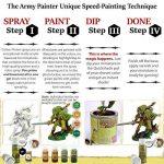 The ArmyPainterkit de Peinture de Démarrage Warpaints de la marque Warpaints image 4 produit