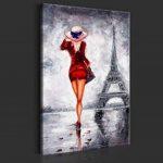toile blanche peinture grand format TOP 10 image 2 produit