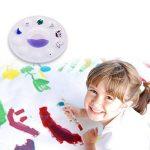 Tonver bac à peinture Plastique palettes pour Professional Peinture et enfants Décoration Cupcakes à Art fête d'anniversaire (28pièces) de la marque Tonver image 4 produit