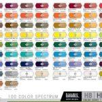 tube peinture acrylique van gogh TOP 1 image 3 produit